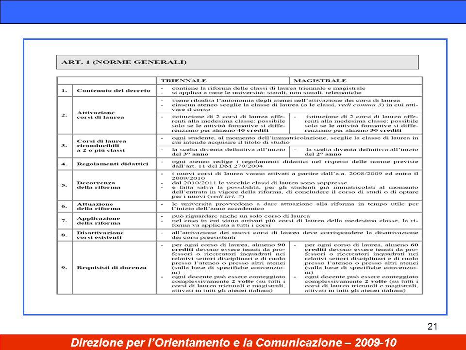 21 Direzione per lOrientamento e la Comunicazione – 2009-10