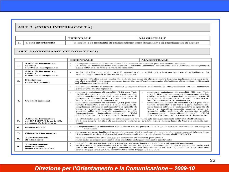 22 Direzione per lOrientamento e la Comunicazione – 2009-10