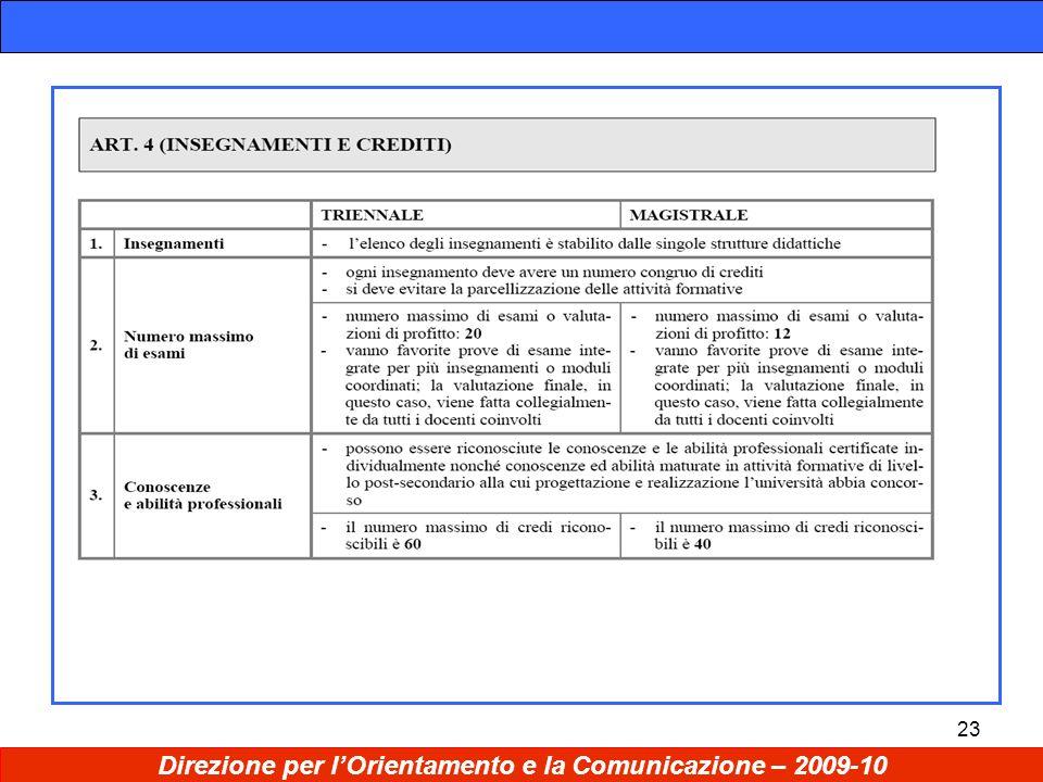 23 Direzione per lOrientamento e la Comunicazione – 2009-10