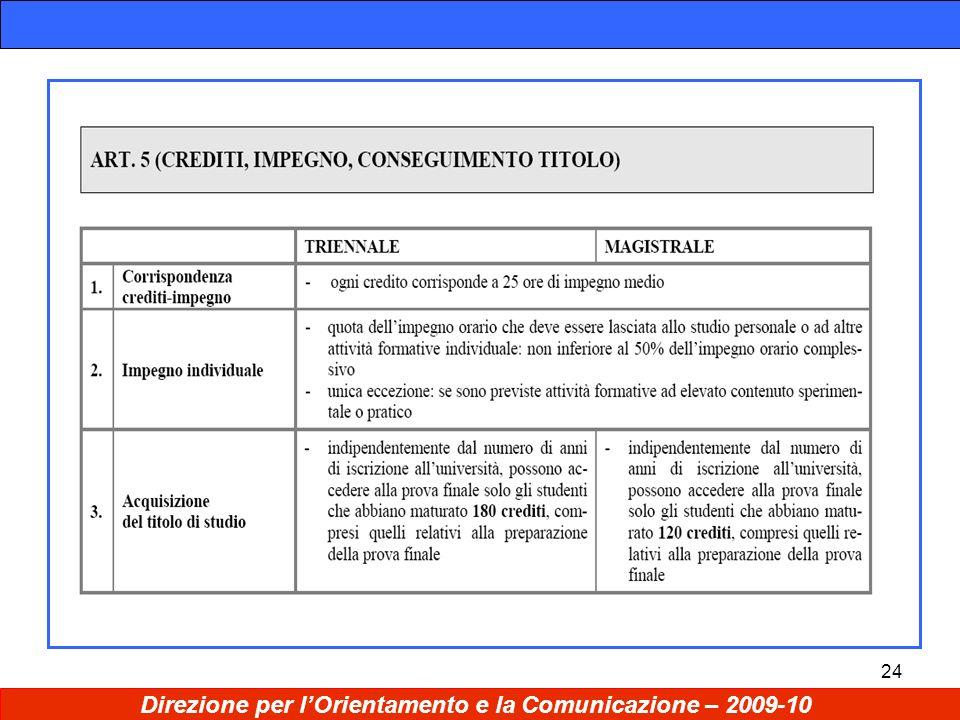 24 Direzione per lOrientamento e la Comunicazione – 2009-10