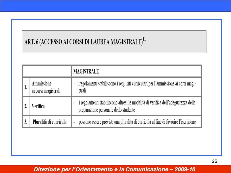 25 Direzione per lOrientamento e la Comunicazione – 2009-10
