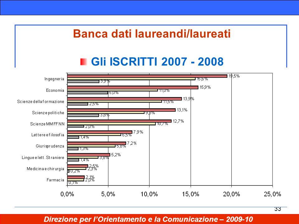 33 Banca dati laureandi/laureati Gli ISCRITTI 2007 - 2008 Direzione per lOrientamento e la Comunicazione – 2009-10