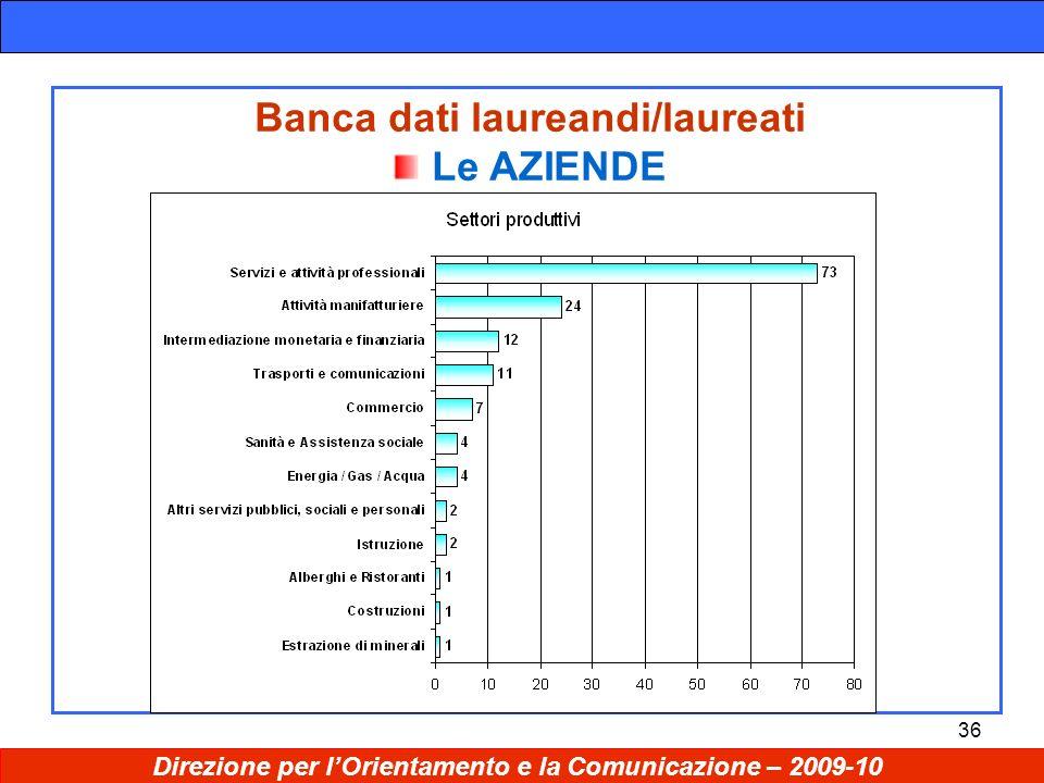 36 Banca dati laureandi/laureati Le AZIENDE Direzione per lOrientamento e la Comunicazione – 2009-10