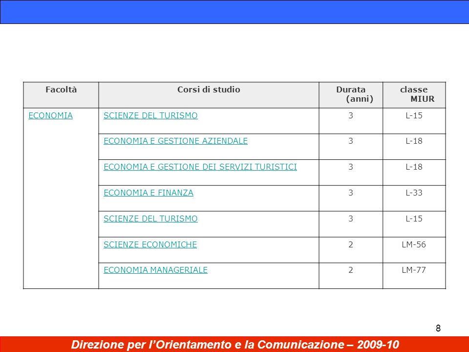 8 Direzione per lOrientamento e la Comunicazione – 2009-10 FacoltàCorsi di studioDurata (anni) classe MIUR ECONOMIASCIENZE DEL TURISMO3L-15 ECONOMIA E GESTIONE AZIENDALE3L-18 ECONOMIA E GESTIONE DEI SERVIZI TURISTICI3L-18 ECONOMIA E FINANZA3L-33 SCIENZE DEL TURISMO3L-15 SCIENZE ECONOMICHE2LM-56 ECONOMIA MANAGERIALE2LM-77