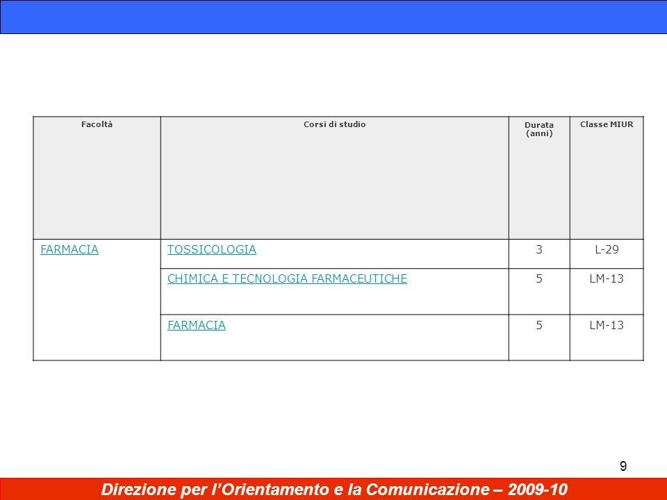 9 Direzione per lOrientamento e la Comunicazione – 2009-10 FacoltàCorsi di studioDurata (anni) Classe MIUR FARMACIATOSSICOLOGIA3L-29 CHIMICA E TECNOLOGIA FARMACEUTICHE5LM-13 FARMACIA5LM-13