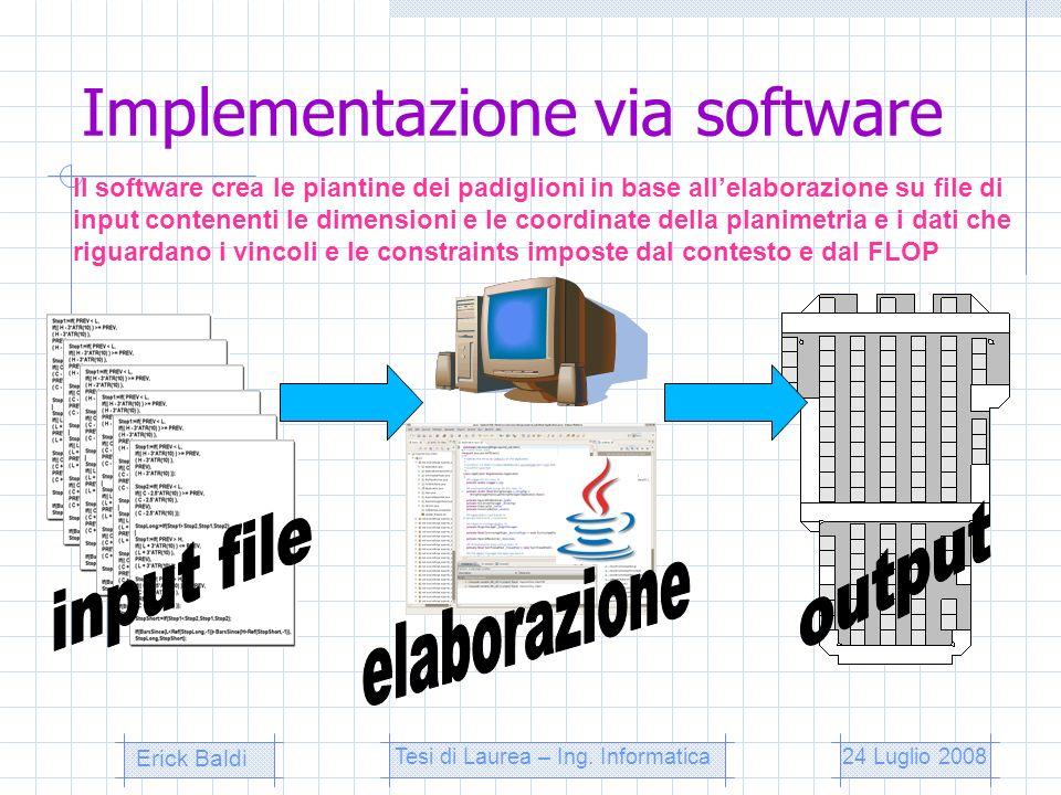 Implementazione via software Il software crea le piantine dei padiglioni in base allelaborazione su file di input contenenti le dimensioni e le coordi