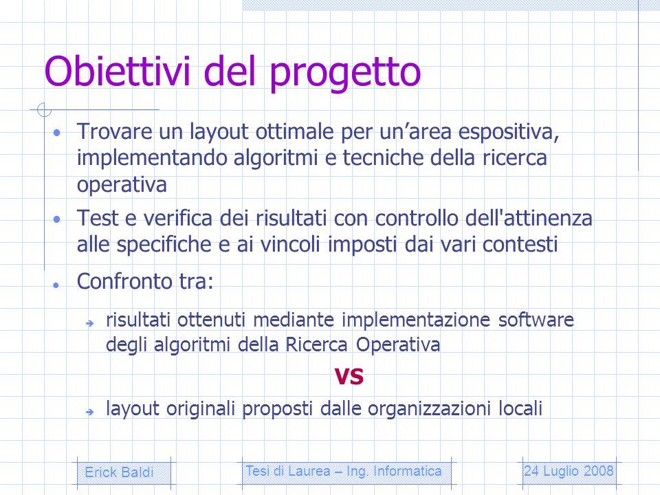 Obiettivi del progetto Trovare un layout ottimale per unarea espositiva, implementando algoritmi e tecniche della ricerca operativa Test e verifica de