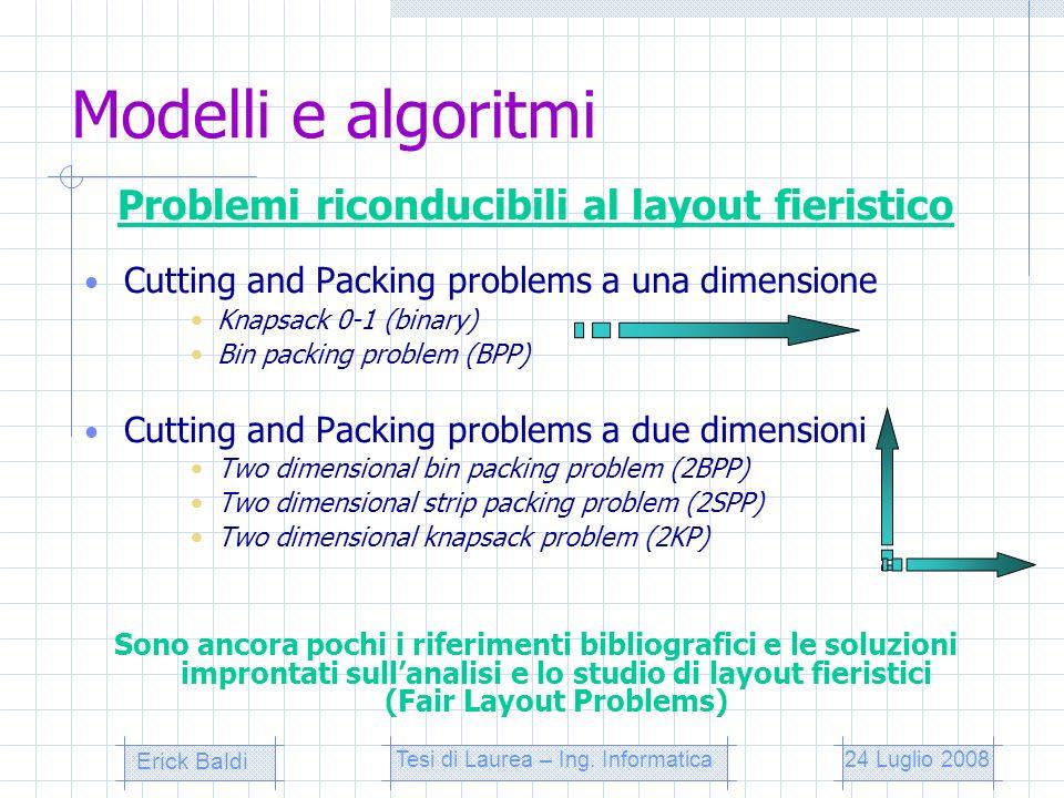 Modelli e algoritmi Problemi riconducibili al layout fieristico Cutting and Packing problems a una dimensione Knapsack 0-1 (binary) Bin packing proble