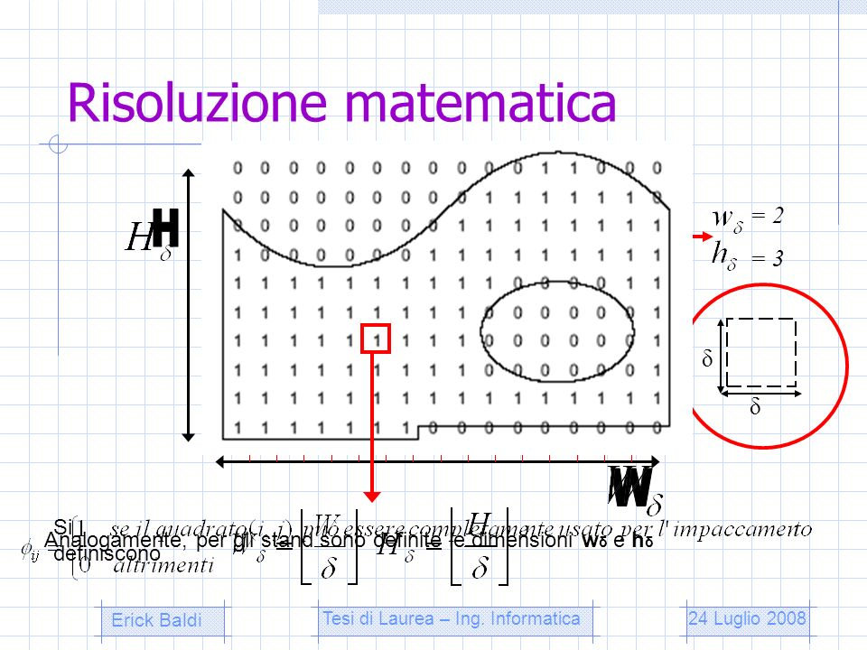 Fair Layout Optimization Problem 24 Luglio 2008Tesi di Laurea – Ing.