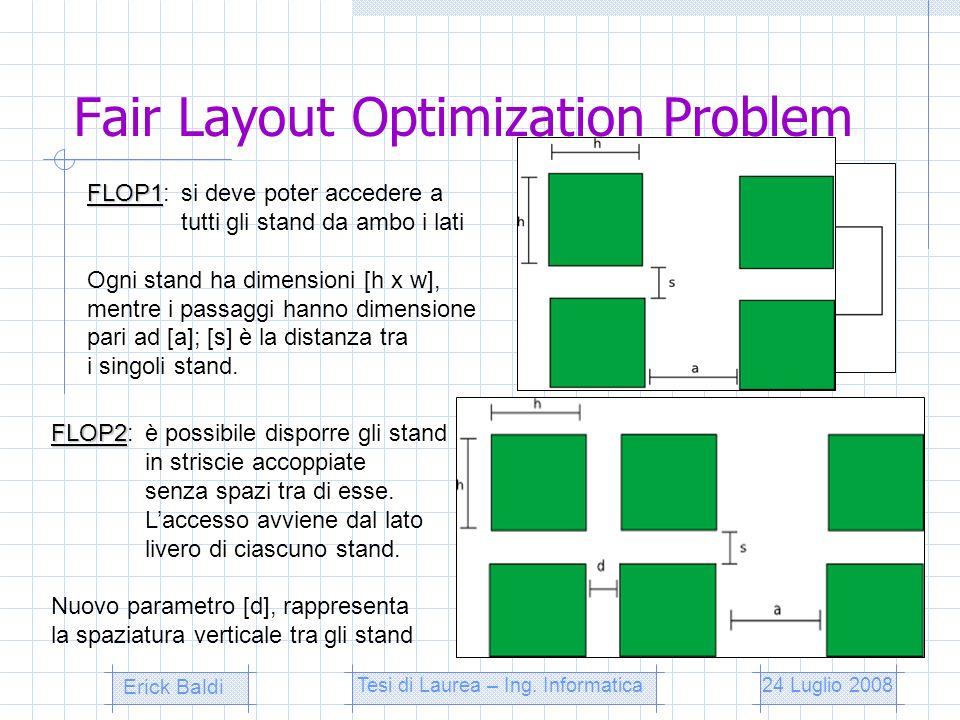 Fair Layout Optimization Problem 24 Luglio 2008Tesi di Laurea – Ing. Informatica Erick Baldi FLOP1 FLOP1: si deve poter accedere a tutti gli stand da