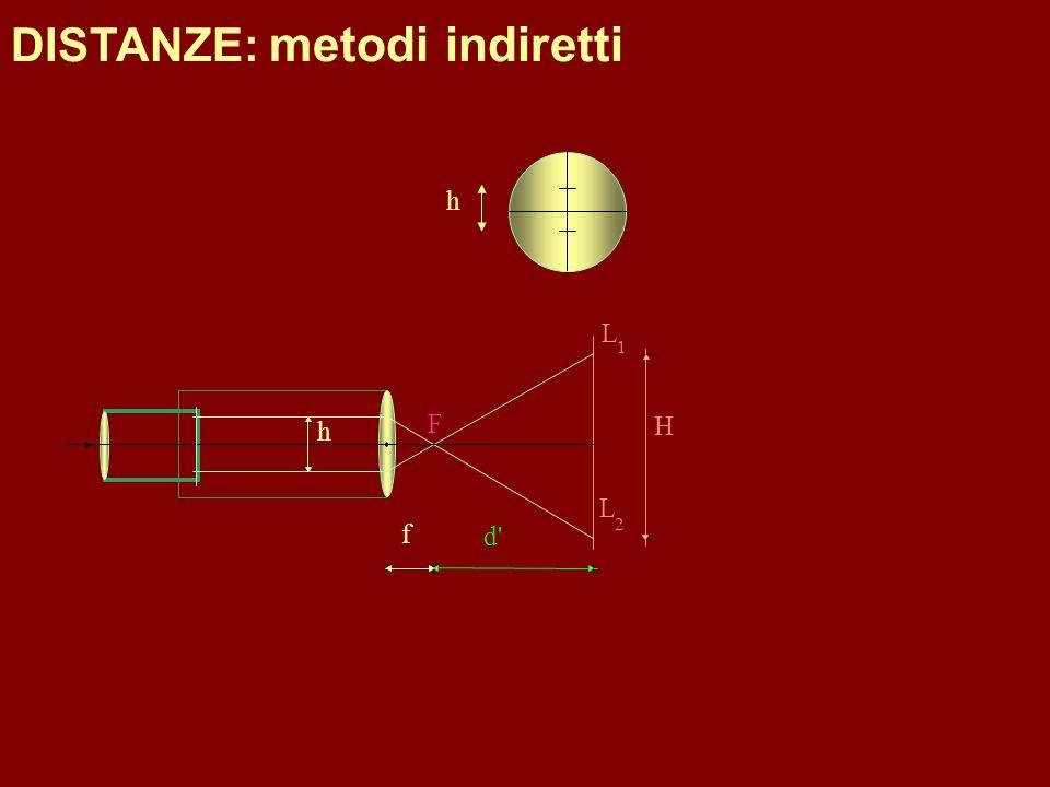 Dislivelli: si basa su questo schema elementare B AB A lAlA lBlB livellazione geometrica AB lBlB B A lAlA lBlB B A lAlA vasi comunicanti