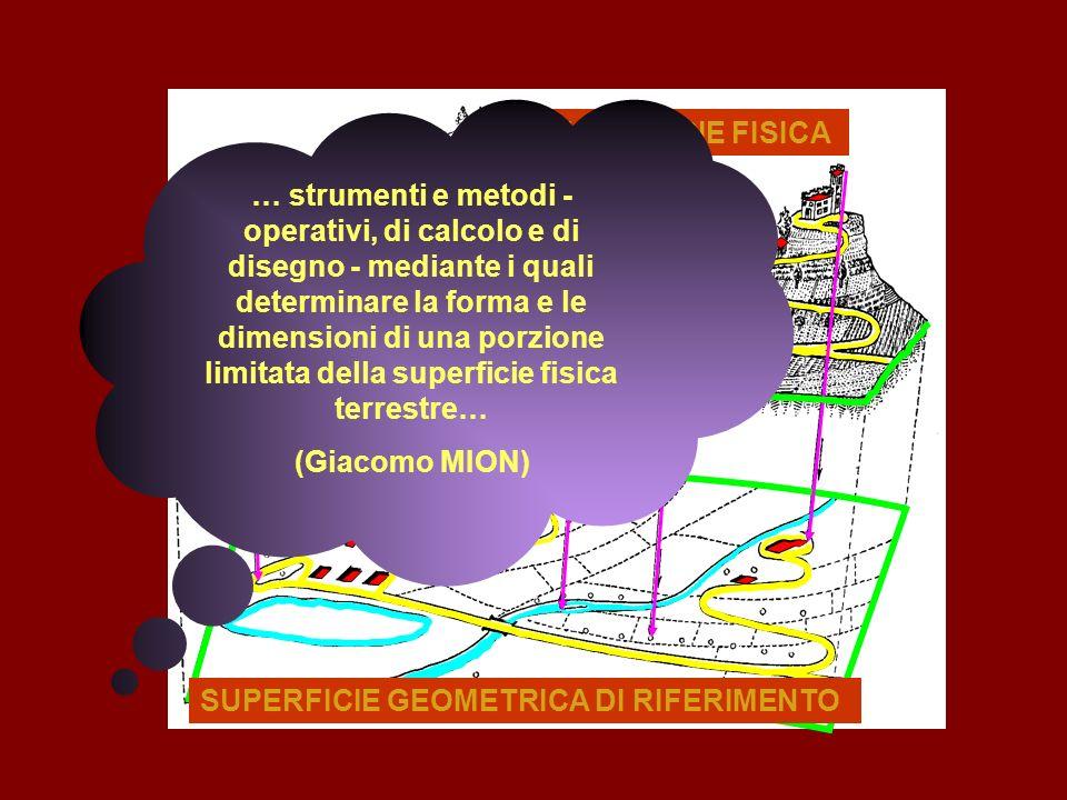 TOPOGRAFIA DI BASE 1 - PER DARE UNA RAPPRESENTAZIONE di porzioni della superficie della Terra (RILIEVI) dellandamento dei fenomeni SI ESEGUONO MISURE Quali.