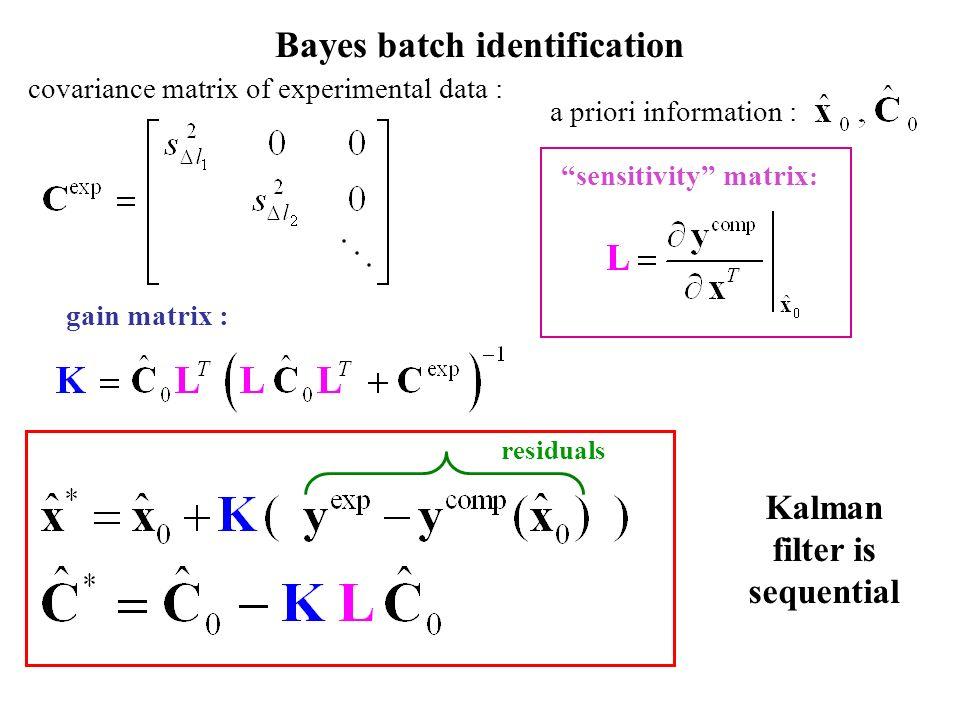 residuals gain matrix : sensitivity matrix : Bayes batch identification covariance matrix of experimental data : a priori information : Kalman filter
