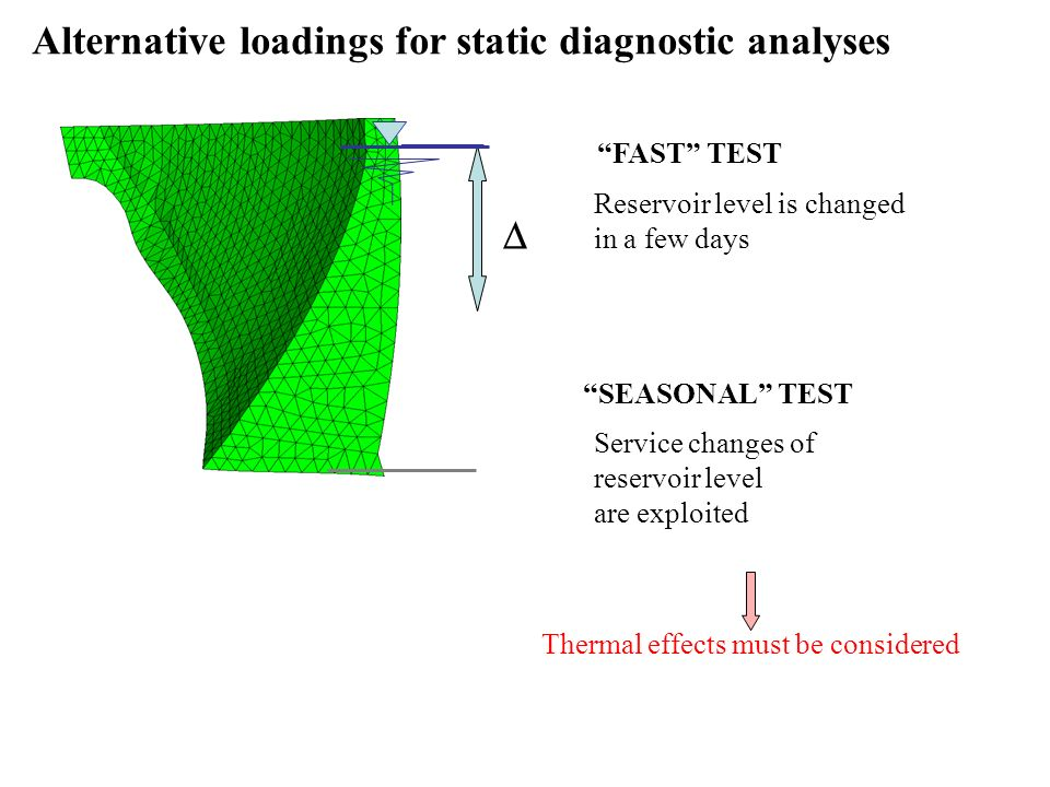 Alternative loadings for static diagnostic analyses °C FAST TEST SEASONAL TEST Reservoir level is changed in a few days Service changes of reservoir l