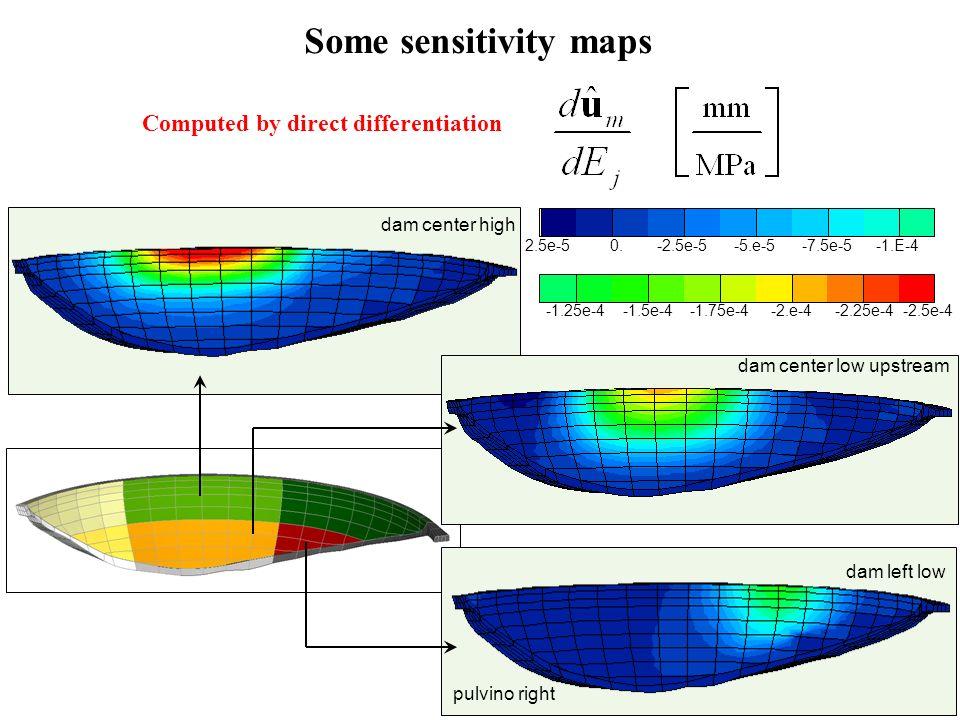Some sensitivity maps Computed by direct differentiation dam center high dam center low upstream dam left low pulvino right 2.5e-50.-2.5e-5-5.e-5-7.5e