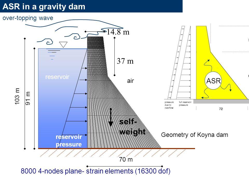 ASR in a gravity dam reservoir air Geometry of Koyna dam reservoir pressure 103 m self- weight 70 m 91 m 8000 4-nodes plane- strain elements (16300 do