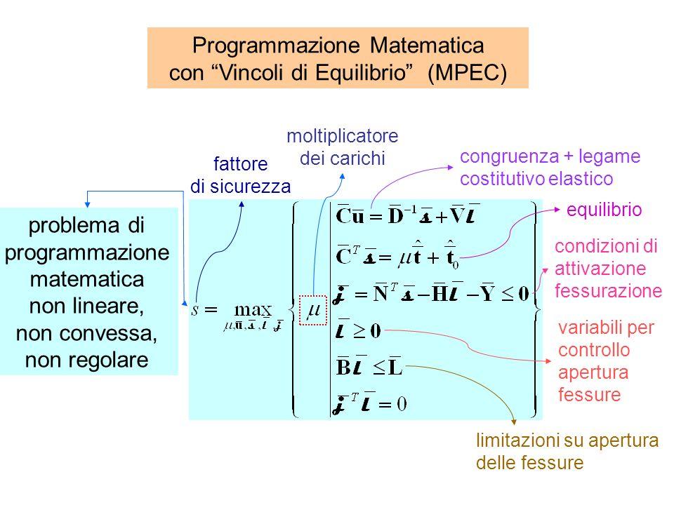 Programmazione Matematica con Vincoli di Equilibrio (MPEC) fattore di sicurezza congruenza + legame costitutivo elastico equilibrio condizioni di atti