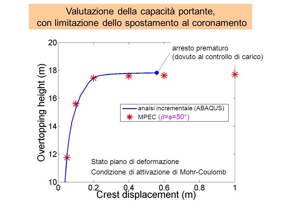arresto prematuro (dovuto al controllo di carico) analsi incrementale (ABAQUS) MPEC ( = =50°) Valutazione della capacità portante, con limitazione del