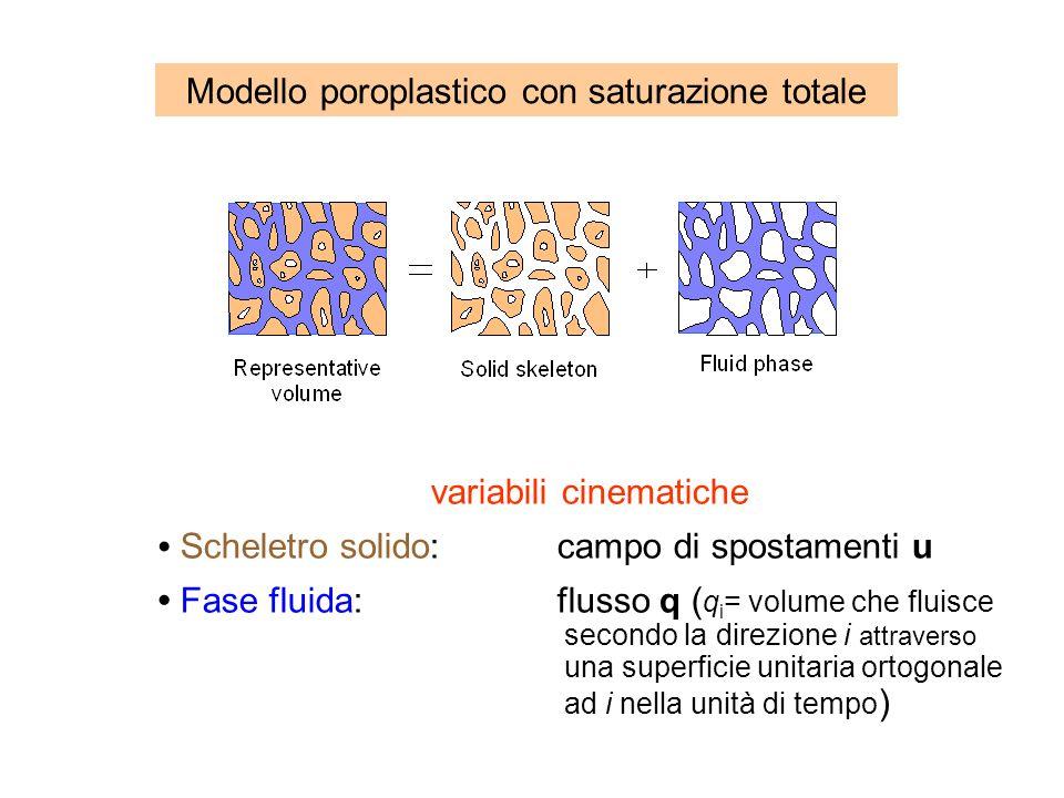 Modello poroplastico con saturazione totale variabili cinematiche Scheletro solido:campo di spostamenti u Fase fluida:flusso q ( q i = volume che flui