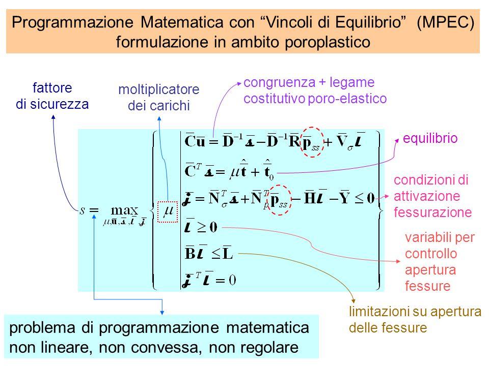 Programmazione Matematica con Vincoli di Equilibrio (MPEC) formulazione in ambito poroplastico fattore di sicurezza congruenza + legame costitutivo po