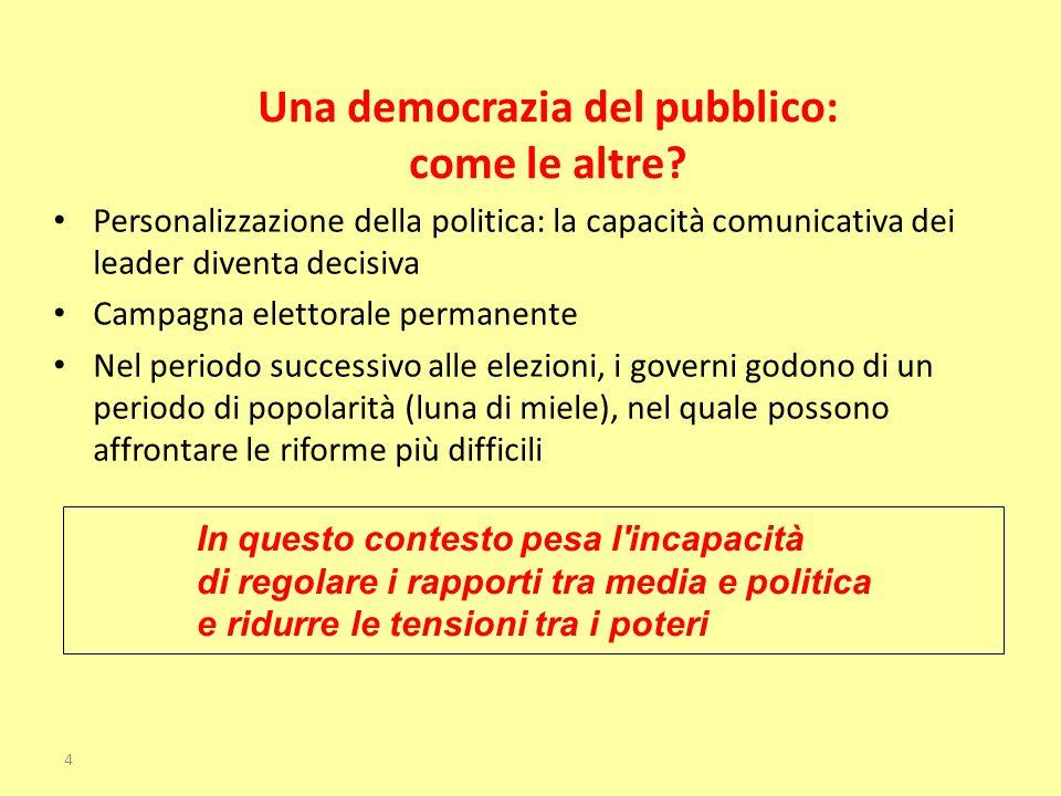 La popolarità dei governi italiani della II repubblica (da Berlusconi a Berlusconi) 5 I dati (Bellucci/CIRCaP) si fermano prima della rottura Berlusconi-Fini e degli scandali.