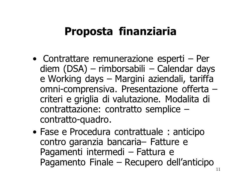 11 Proposta finanziaria Contrattare remunerazione esperti – Per diem (DSA) – rimborsabili – Calendar days e Working days – Margini aziendali, tariffa