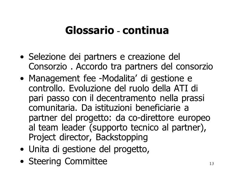 13 Glossario - continua Selezione dei partners e creazione del Consorzio. Accordo tra partners del consorzio Management fee -Modalita di gestione e co