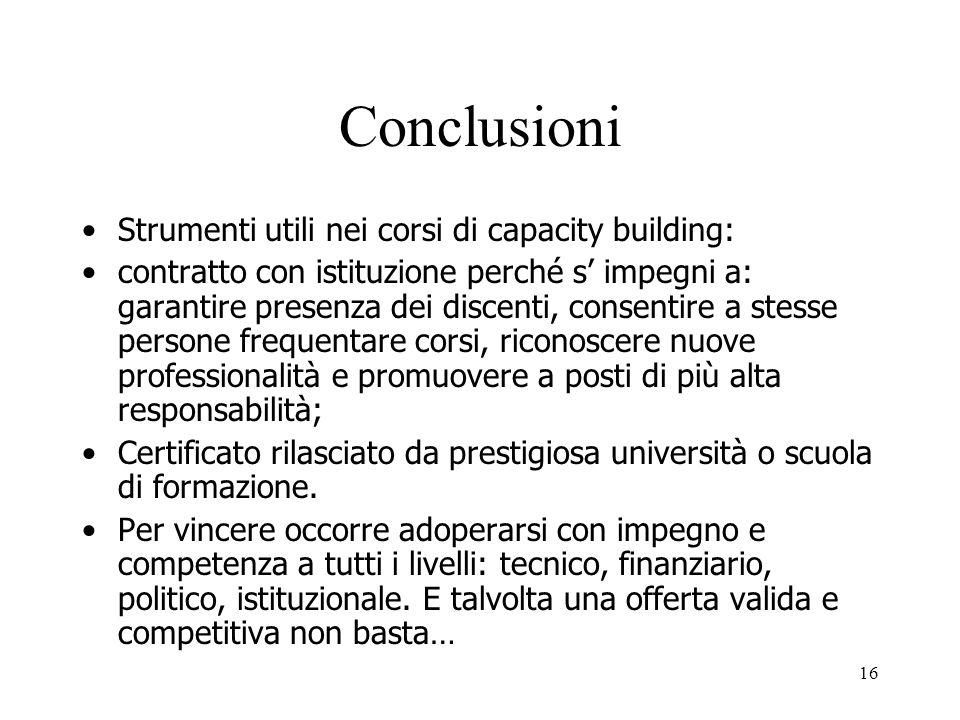 16 Conclusioni Strumenti utili nei corsi di capacity building: contratto con istituzione perché s impegni a: garantire presenza dei discenti, consenti