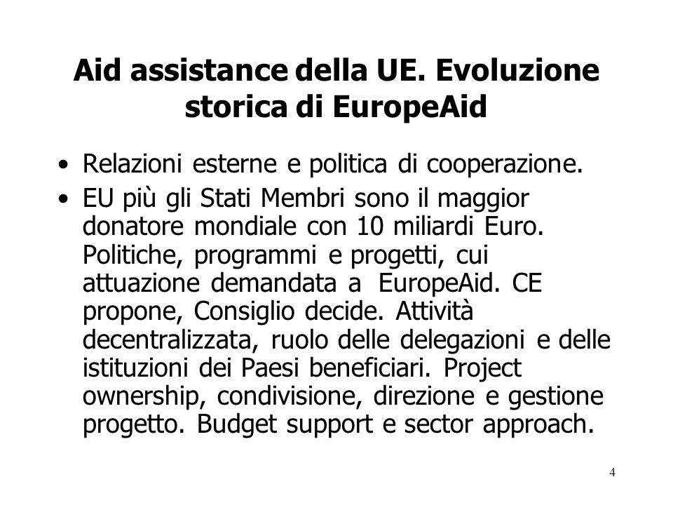 4 Aid assistance della UE. Evoluzione storica di EuropeAid Relazioni esterne e politica di cooperazione. EU più gli Stati Membri sono il maggior donat
