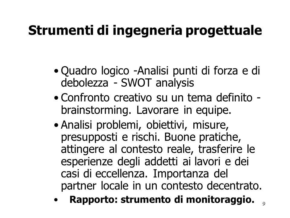 9 Strumenti di ingegneria progettuale Quadro logico -Analisi punti di forza e di debolezza - SWOT analysis Confronto creativo su un tema definito - br
