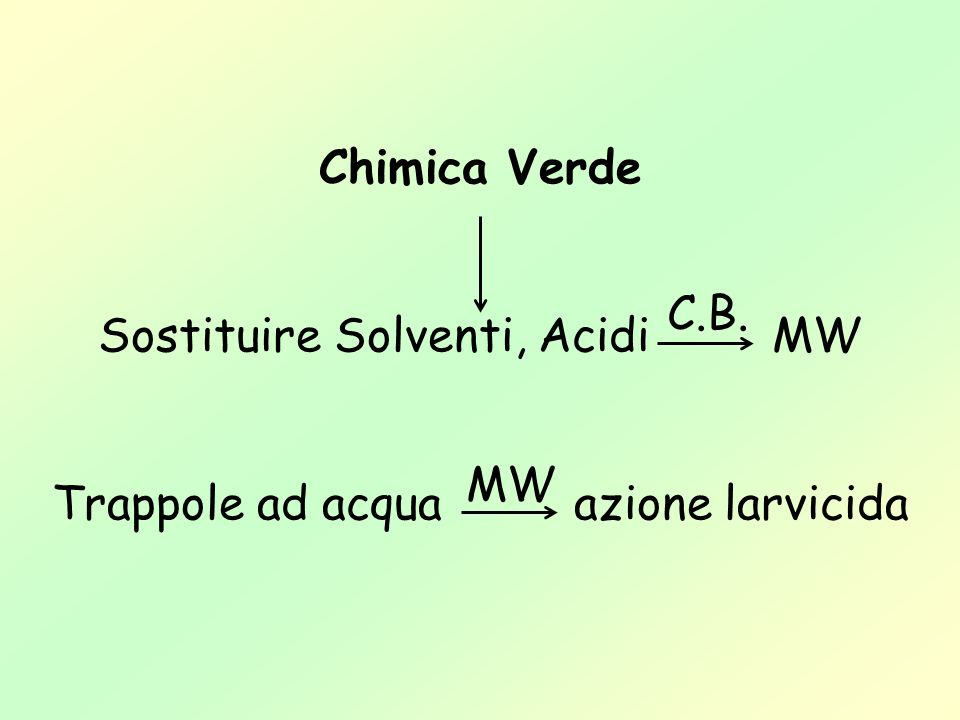 Chimica Verde Sostituire Solventi, Acidi MW Trappole ad acquaazione larvicida C.B. MW