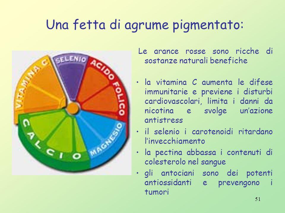 50 Attività della Vitamina C Numerosi i meccanismi proposti ed accertati: attività antiossidante e