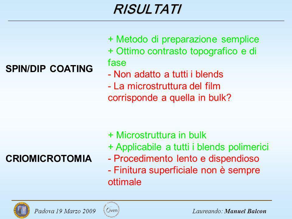 Laureando: Manuel BalconPadova 19 Marzo 2009 RISULTATI CRIOMICROTOMIA SPIN/DIP COATING + Metodo di preparazione semplice + Ottimo contrasto topografic