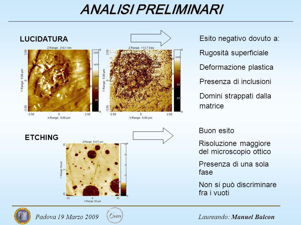 Laureando: Manuel BalconPadova 19 Marzo 2009 ANALISI PRELIMINARI LUCIDATURA Esito negativo dovuto a: Rugosità superficiale Deformazione plastica Prese