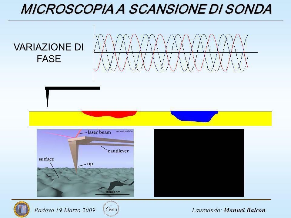 Laureando: Manuel BalconPadova 19 Marzo 2009 MICROSCOPIA A SCANSIONE DI SONDA VARIAZIONE DI FASE