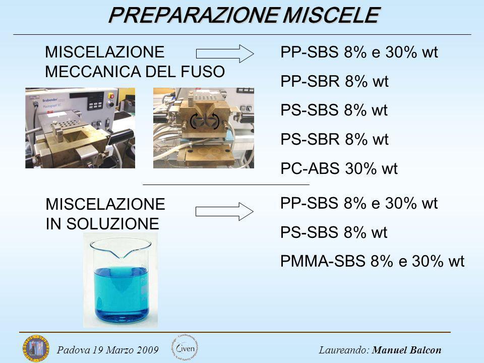 Laureando: Manuel BalconPadova 19 Marzo 2009 PREPARAZIONE MISCELE MISCELAZIONE MECCANICA DEL FUSO MISCELAZIONE IN SOLUZIONE PP-SBS 8% e 30% wt PP-SBR