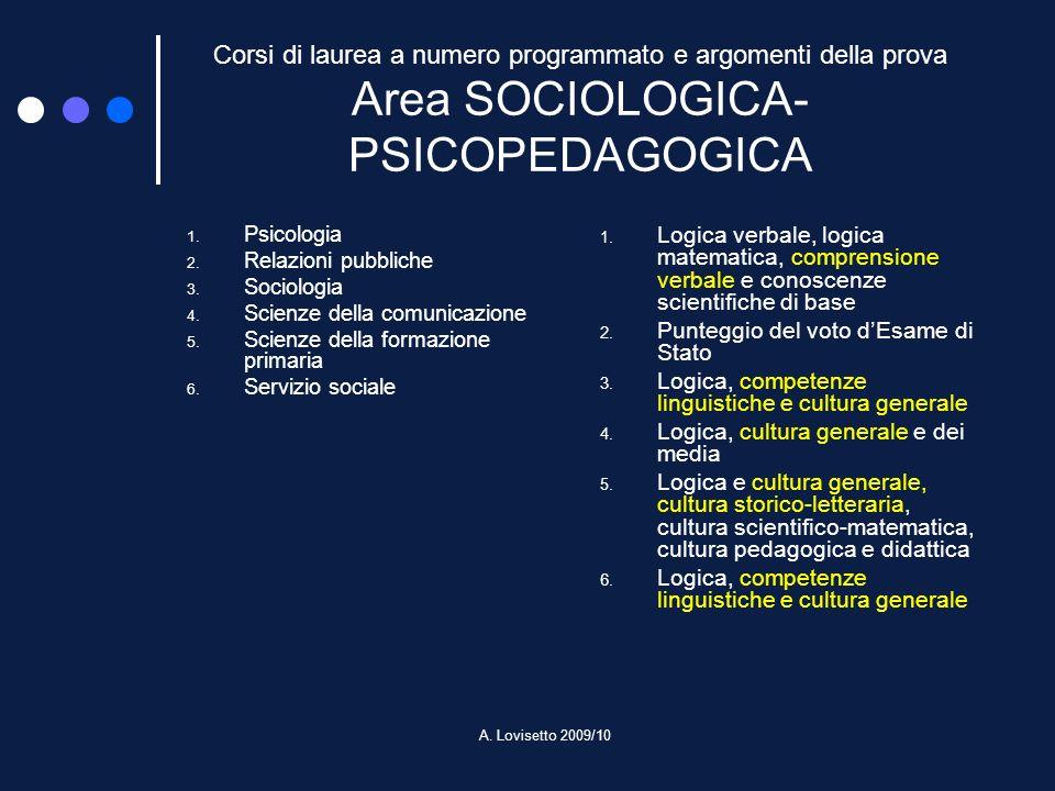 A. Lovisetto 2009/10 Corsi di laurea a numero programmato e argomenti della prova Area SOCIOLOGICA- PSICOPEDAGOGICA 1. Psicologia 2. Relazioni pubblic
