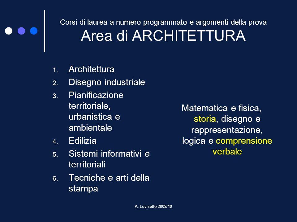 A. Lovisetto 2009/10 Corsi di laurea a numero programmato e argomenti della prova Area di ARCHITETTURA 1. Architettura 2. Disegno industriale 3. Piani