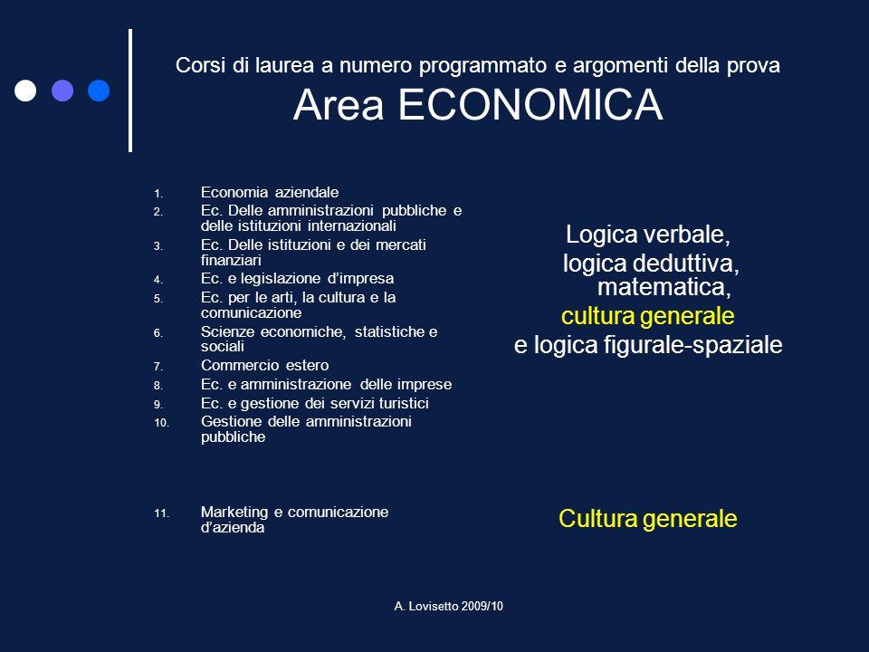 A. Lovisetto 2009/10 Corsi di laurea a numero programmato e argomenti della prova Area ECONOMICA 1. Economia aziendale 2. Ec. Delle amministrazioni pu
