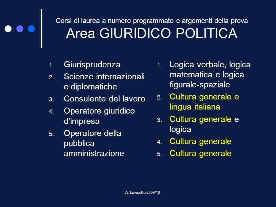 A. Lovisetto 2009/10 Corsi di laurea a numero programmato e argomenti della prova Area GIURIDICO POLITICA 1. Giurisprudenza 2. Scienze internazionali