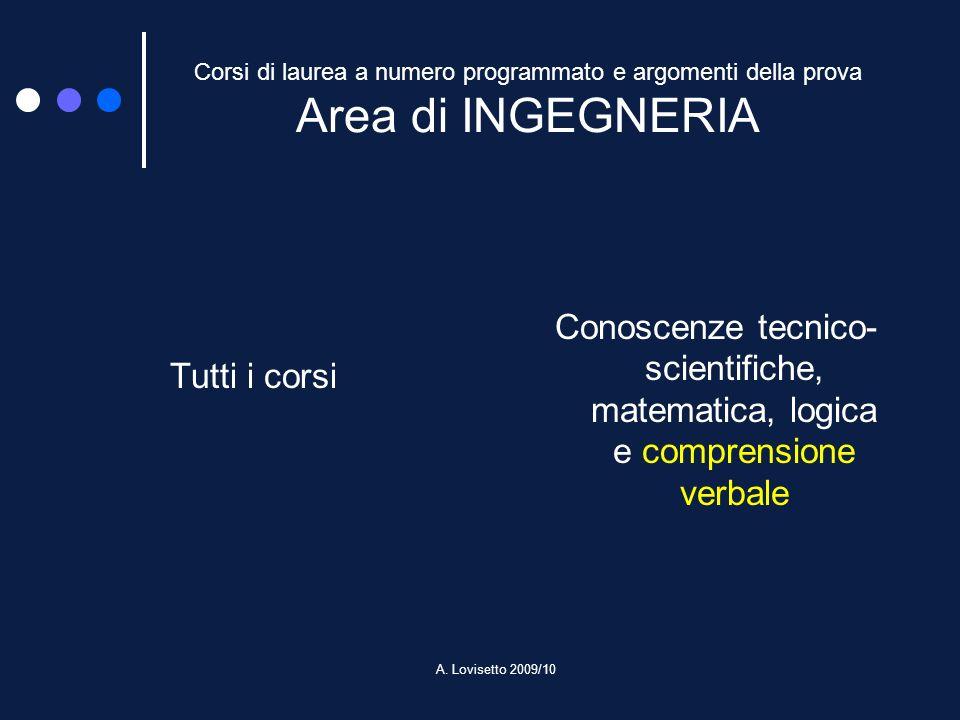 A. Lovisetto 2009/10 Corsi di laurea a numero programmato e argomenti della prova Area di INGEGNERIA Tutti i corsi Conoscenze tecnico- scientifiche, m