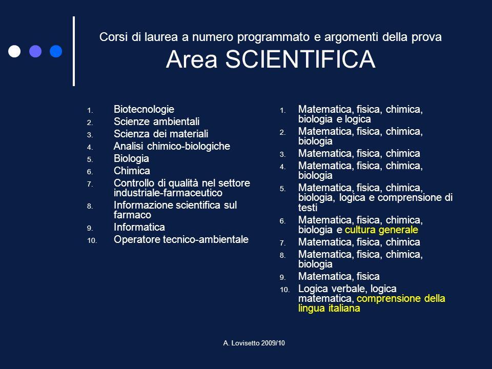 A. Lovisetto 2009/10 Corsi di laurea a numero programmato e argomenti della prova Area SCIENTIFICA 1. Biotecnologie 2. Scienze ambientali 3. Scienza d
