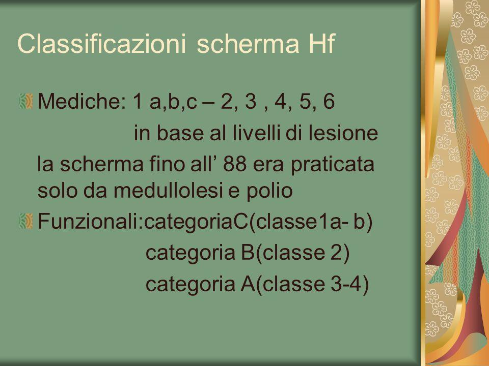 Classificazioni scherma Hf Mediche: 1 a,b,c – 2, 3, 4, 5, 6 in base al livelli di lesione la scherma fino all 88 era praticata solo da medullolesi e p