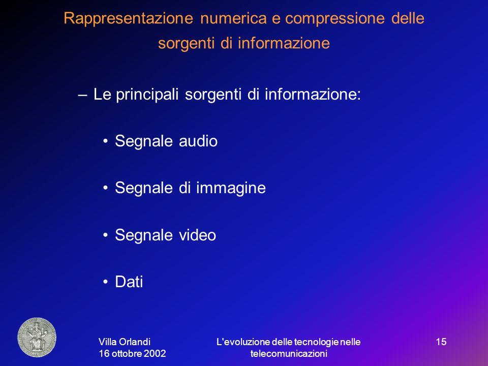 Villa Orlandi 16 ottobre 2002 L evoluzione delle tecnologie nelle telecomunicazioni 15 Rappresentazione numerica e compressione delle sorgenti di informazione –Le principali sorgenti di informazione: Segnale audio Segnale di immagine Segnale video Dati