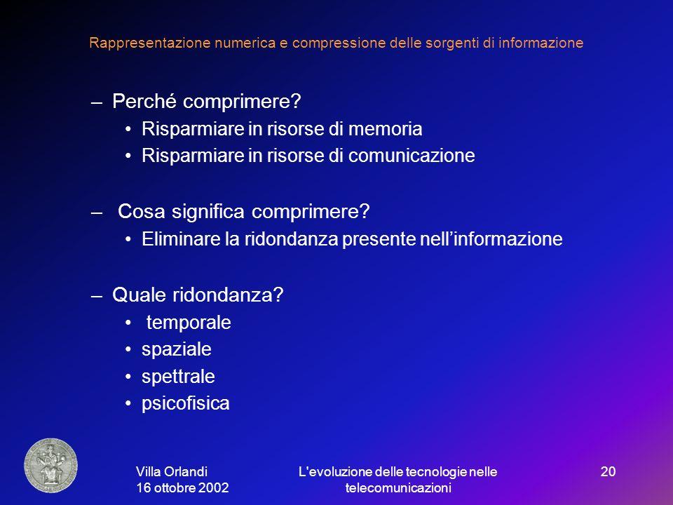 Villa Orlandi 16 ottobre 2002 L evoluzione delle tecnologie nelle telecomunicazioni 20 Rappresentazione numerica e compressione delle sorgenti di informazione –Perché comprimere.