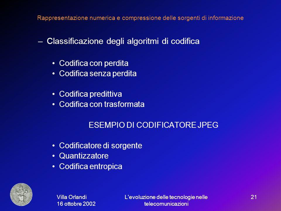 Villa Orlandi 16 ottobre 2002 L evoluzione delle tecnologie nelle telecomunicazioni 21 Rappresentazione numerica e compressione delle sorgenti di informazione –Classificazione degli algoritmi di codifica Codifica con perdita Codifica senza perdita Codifica predittiva Codifica con trasformata ESEMPIO DI CODIFICATORE JPEG Codificatore di sorgente Quantizzatore Codifica entropica