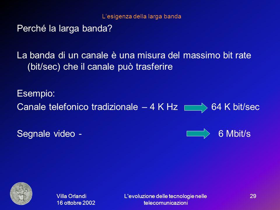 Villa Orlandi 16 ottobre 2002 L evoluzione delle tecnologie nelle telecomunicazioni 29 Lesigenza della larga banda Perché la larga banda.