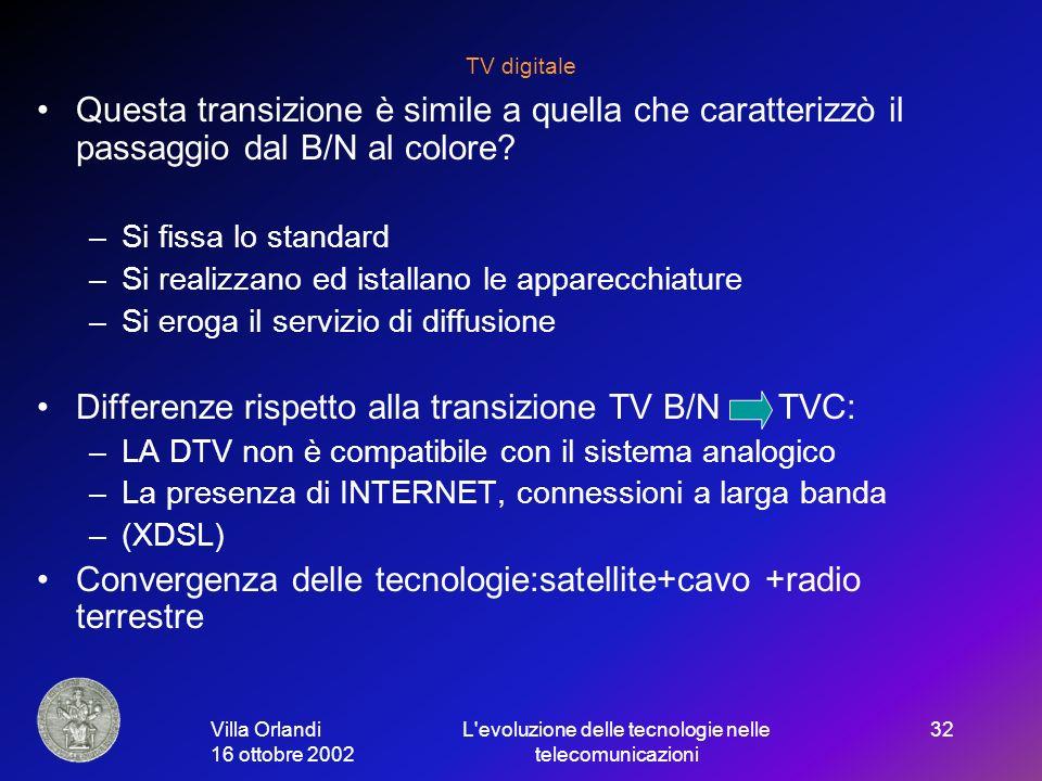 Villa Orlandi 16 ottobre 2002 L evoluzione delle tecnologie nelle telecomunicazioni 32 TV digitale Questa transizione è simile a quella che caratterizzò il passaggio dal B/N al colore.