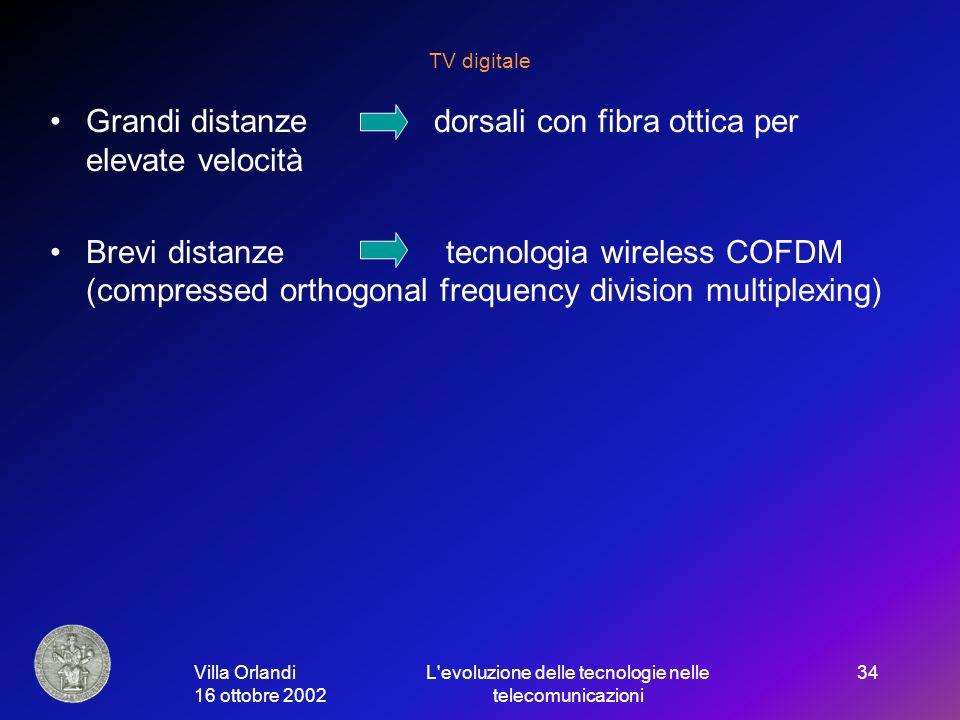 Villa Orlandi 16 ottobre 2002 L evoluzione delle tecnologie nelle telecomunicazioni 34 TV digitale Grandi distanze dorsali con fibra ottica per elevate velocità Brevi distanze tecnologia wireless COFDM (compressed orthogonal frequency division multiplexing)