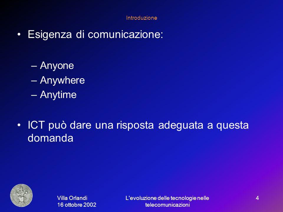 Villa Orlandi 16 ottobre 2002 L evoluzione delle tecnologie nelle telecomunicazioni 4 Introduzione Esigenza di comunicazione: –Anyone –Anywhere –Anytime ICT può dare una risposta adeguata a questa domanda
